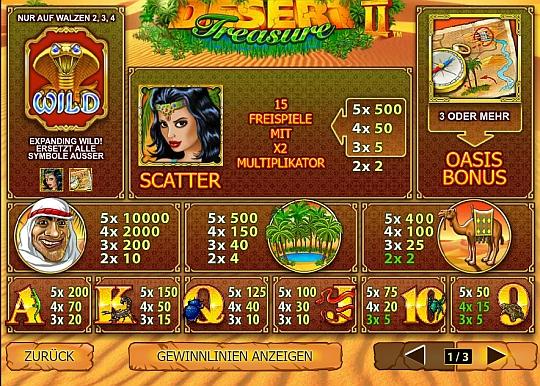 Desert Treasure 2 Gewinntabelle