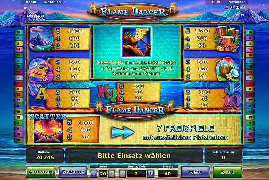 Flame Dancer Gewinne