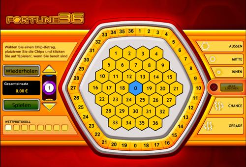 fortune36