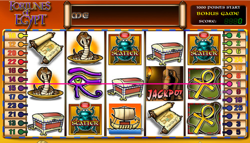 fortunes of egypt im casino club spielen