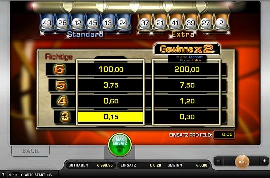 Lotto Gewinnchancen