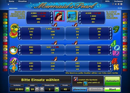 Gewinntabelle Mermaid's Pearl